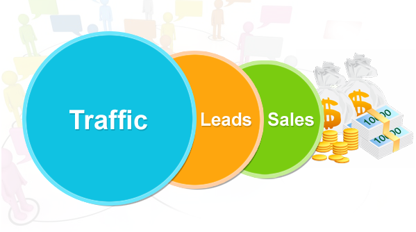 how-to-convert-your-traffic-into-sales